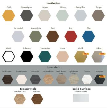 Anforderung Muster Material 100% Erstattung bei...